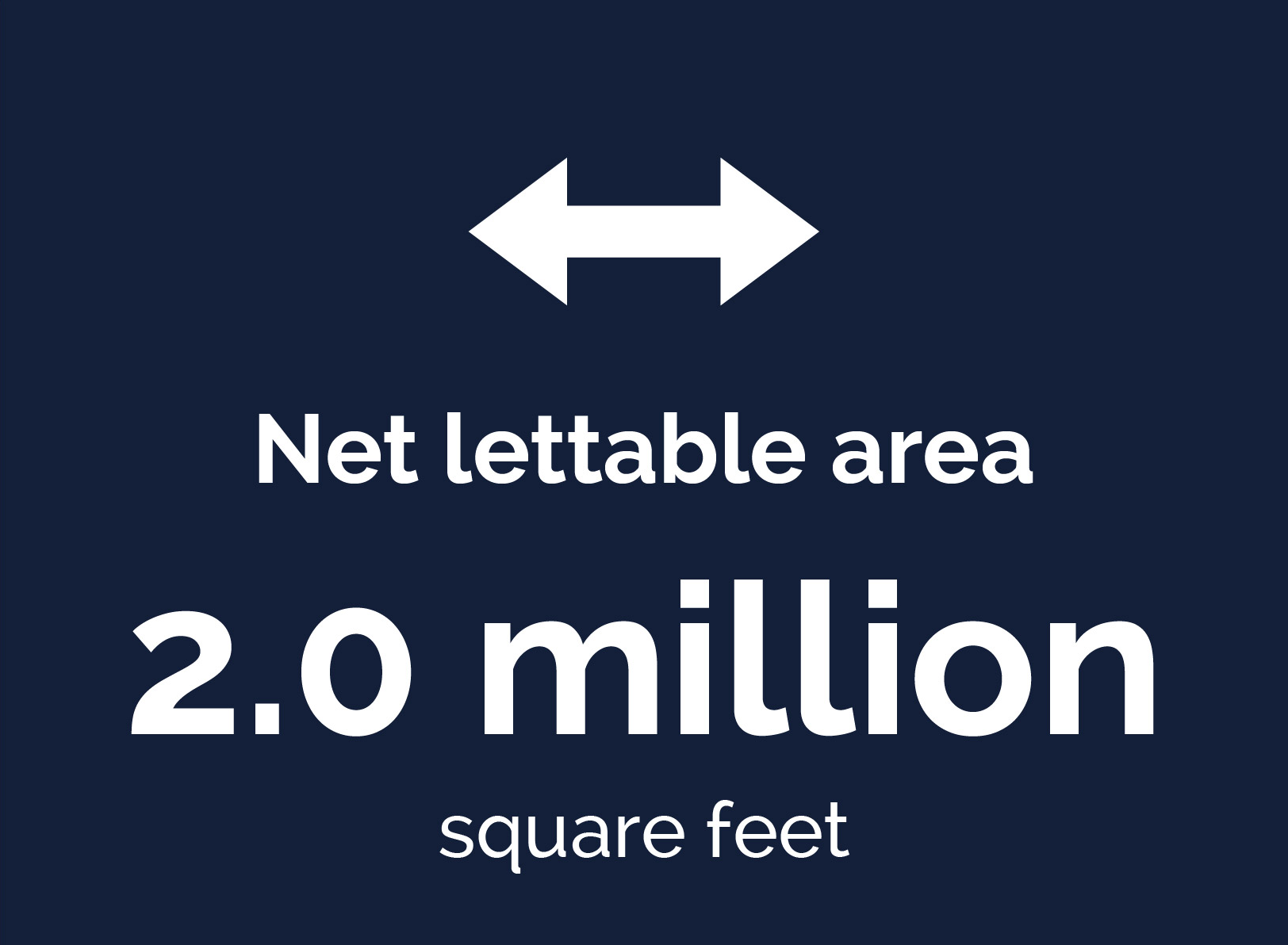 Net lettable area