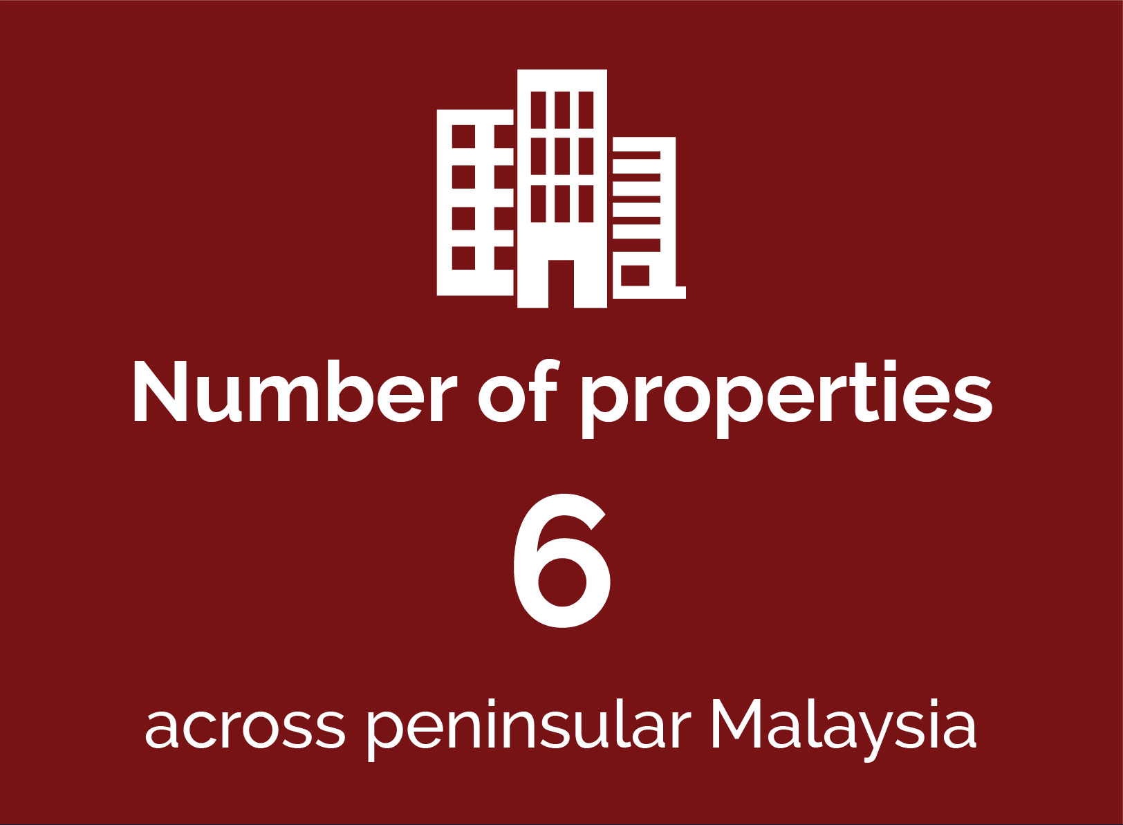 Number of properties