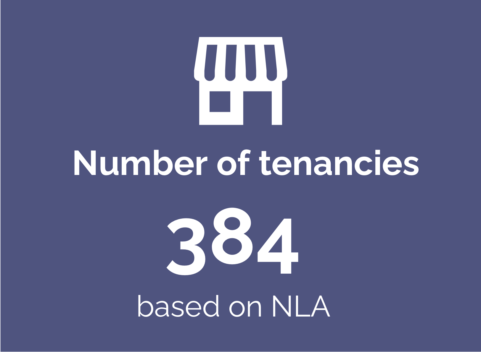 Number of tenancies